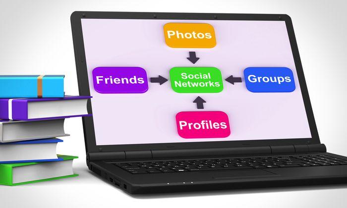 Creando posts casi perfectos en redes sociales