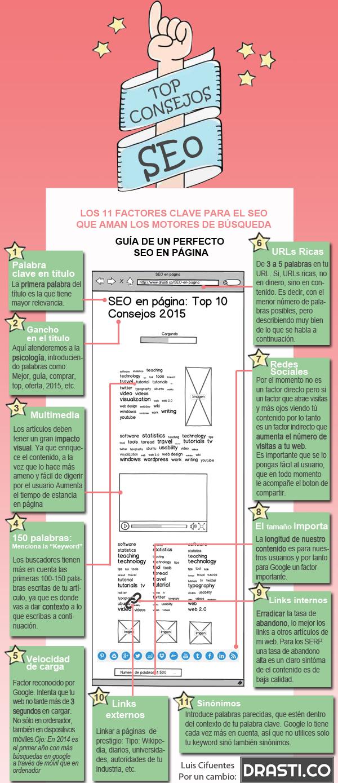 SEO-en-pagina-infografia