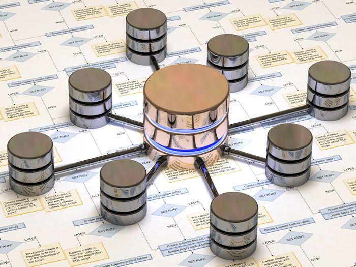 3 plugins de cache MySQL para WordPress