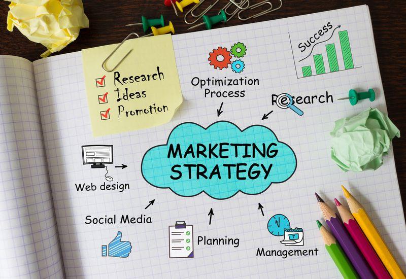 Cómo integrar las redes sociales a la estrategia de mercadeo